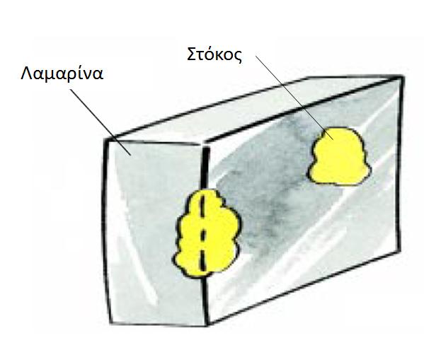Στόκος