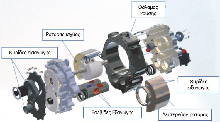 <em>Σχήμα 1: Διάταξη Κινητήρα Libralato</em>