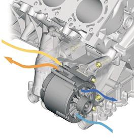 Υδρόψυκτη γεννήτρια, 190 A, ισχύος 2660 W για την αποτελεσματική υποστήριξη των αναγκών κατανάλωσης ρεύματος του Audi A8.