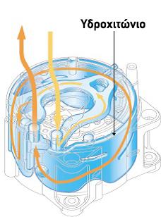 Υδροχιτώνιο