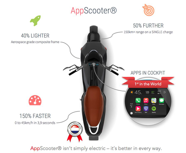 Bolt Appscooter