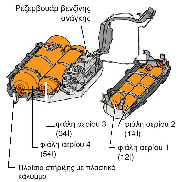 <em>Διάταξη των φιαλών φυσικού αερίου.</em>