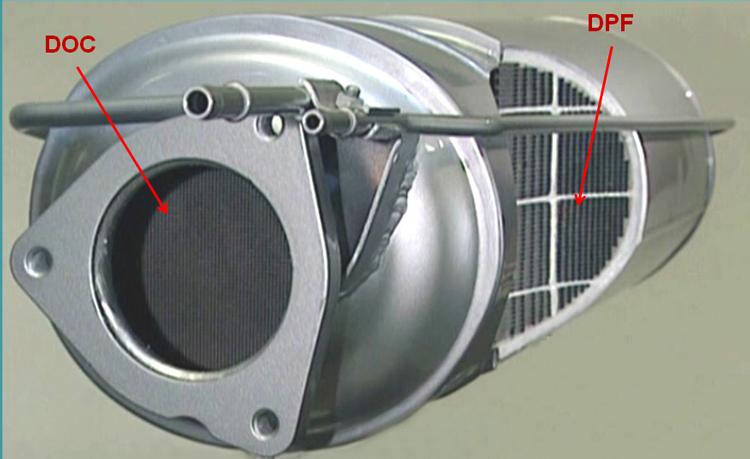Οξειδωτικός καταλύτης και φίλτρο σωματιδίων