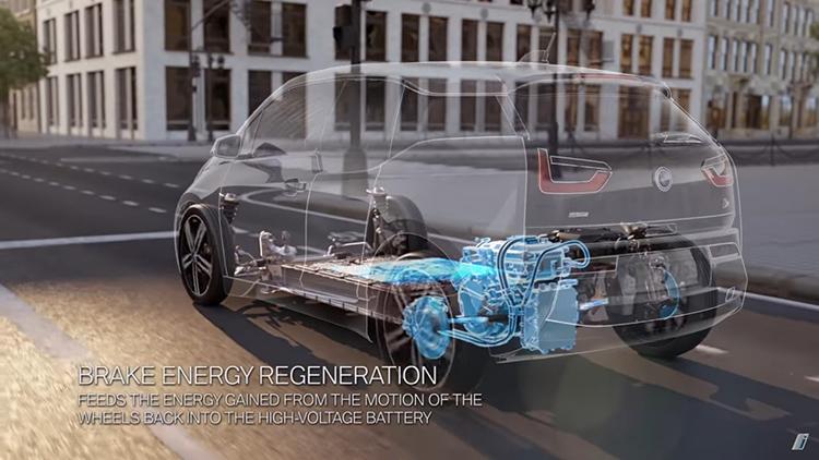 Δοκιμάζουμε το Νέο Ηλεκτρικό BMW i3